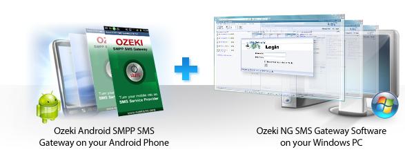 Cara setup aplikasi Anda utk OZEKI NG SMS Gateway