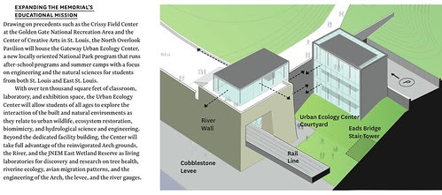 MVVA Urban Ecology Center.png