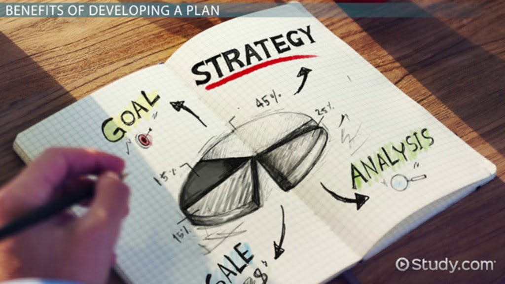 what is a financial plan for a business definition example_113242