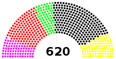 [Imagen: 240px-17th_Bundestag_of_Germany.svg.png]