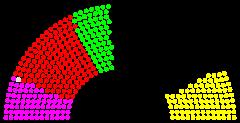 [Imagen: 240px-17th_Bundestag_of_Germany.svg.png]