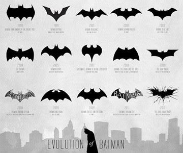 Evolution Of The Bat Signal Poster Dudeiwantthatcom