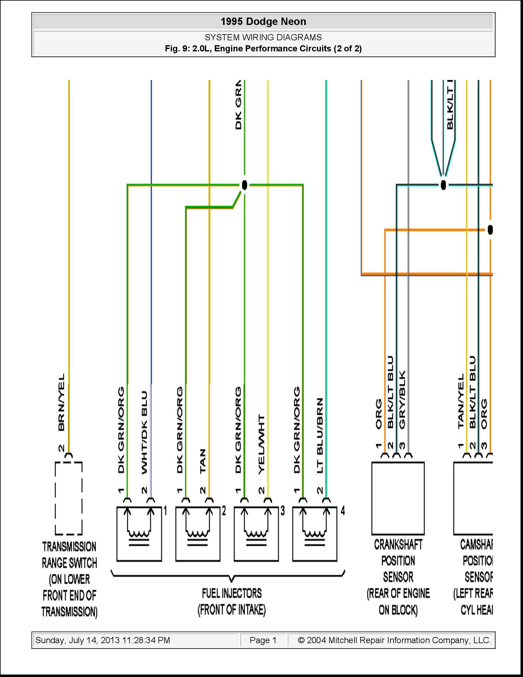 Diagram Wiring Harness Diagram For 1999 Neon Full Version Hd Quality 1999 Neon Diagramsjames Radioueb It