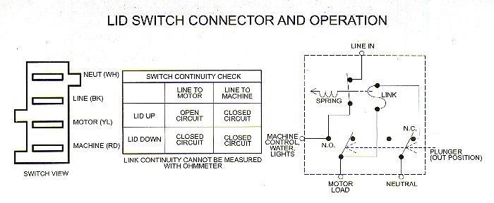 Wiring Diagram For Washing Machine Motor   Ge Washer Wiring Diagram Mod Gtwn425od1ws      Wiring Diagram