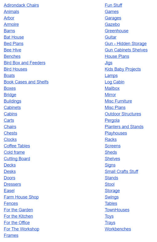 Teds Woodworking Plans by Category