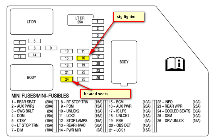 Escalade Bcm Wiring Diagram