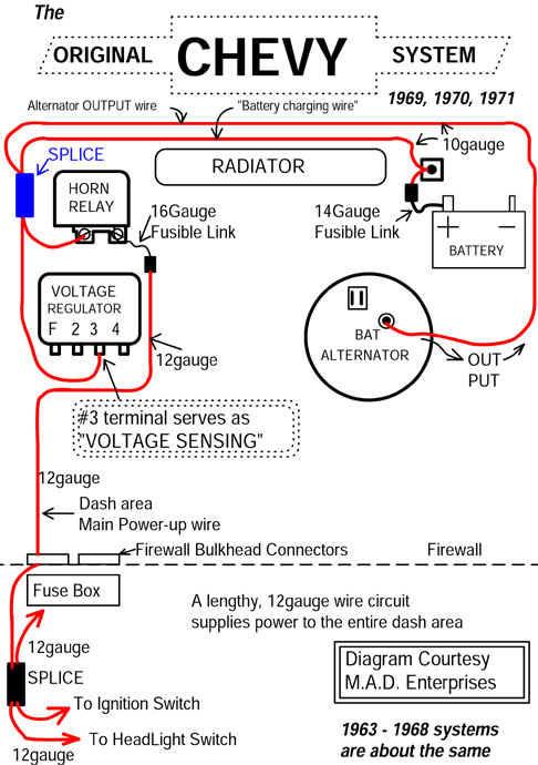 Chevy Wiring Horn 2009 S550 Fuse Box Begeboy Wiring Diagram Source