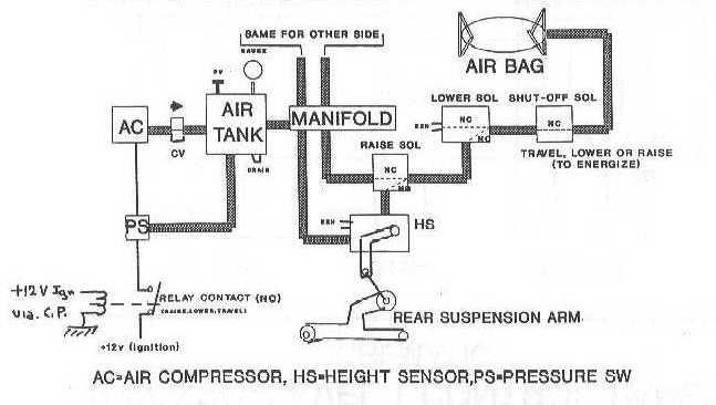 Airbag Wiring Diagram Air Ride