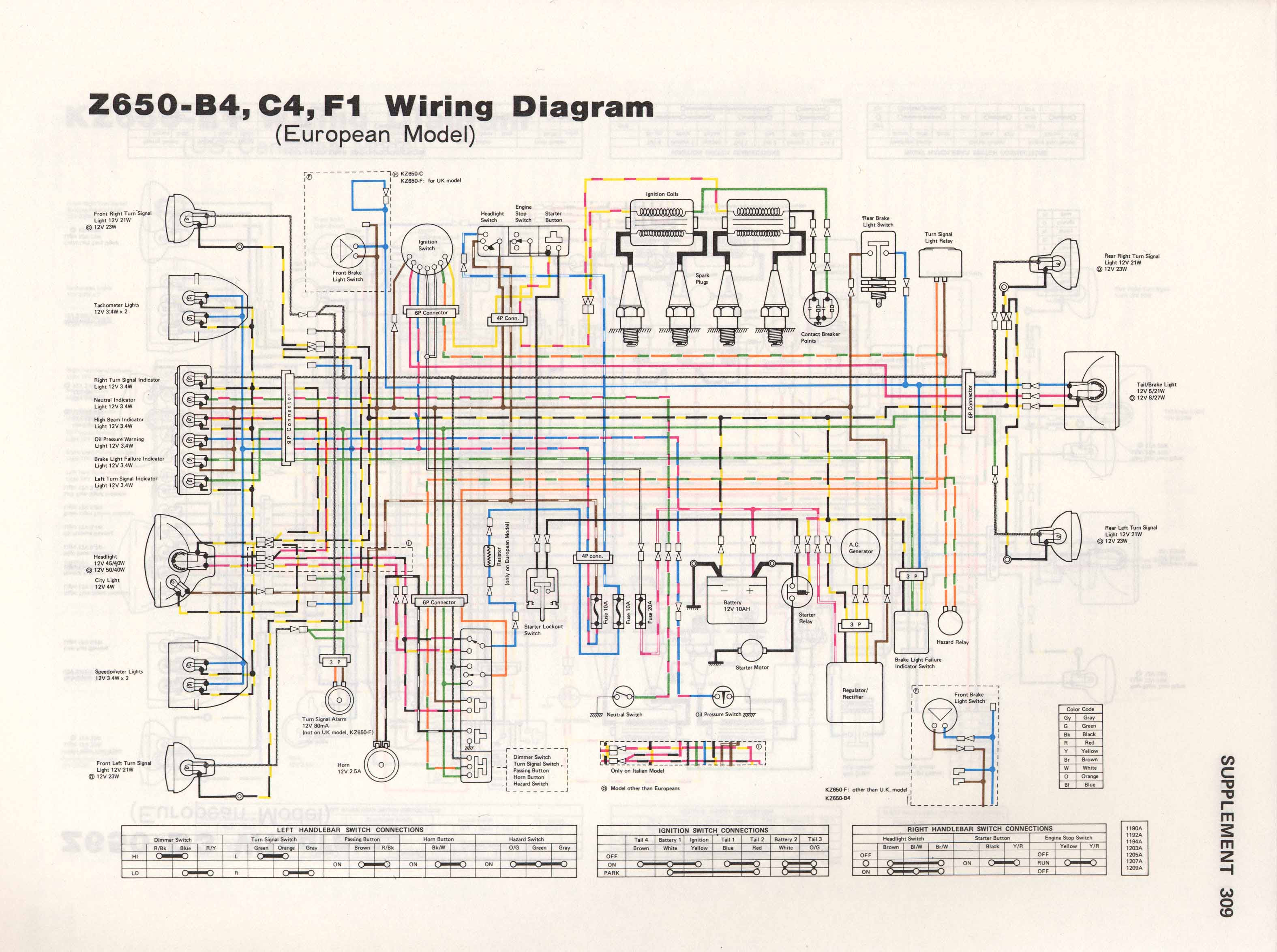 [DIAGRAM] 2002 Kawasaki 650 Wiring Diagram FULL Version HD ...