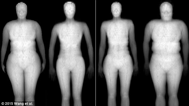 Men find thinner women attractive because they associate their body shape with youth, fertility and a lower risk of disease, according to a new study by the University of Aberdeen. Participants were shown images of women with different levels of body fatness and asked to order them by attractiveness