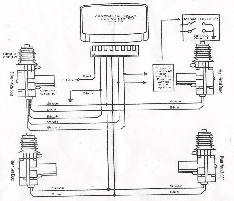 Wiring Diagram Bmw E36 Central Locking