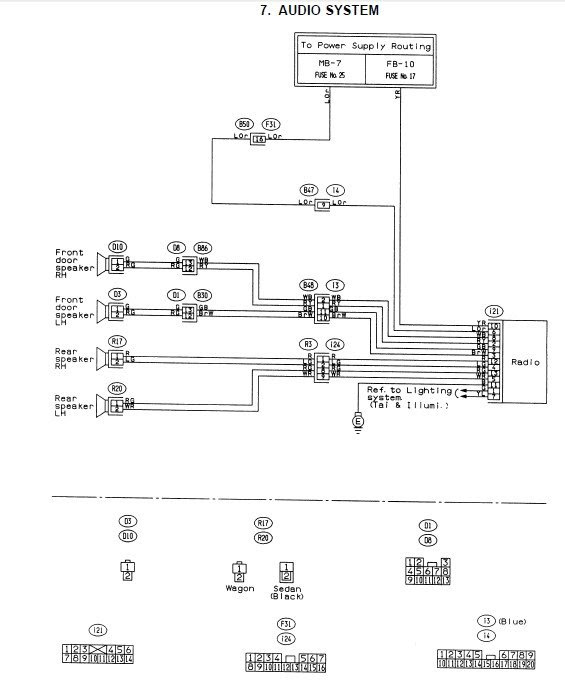Diagram 2013 Wrx Radio Wiring Diagram Full Version Hd Quality Wiring Diagram Diagrameurep Caladeinormanni It