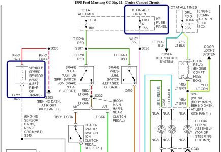 1998 ford mustang wiring harness - wiring diagram desc icon-a -  icon-a.fmirto.it  f. mirto srl