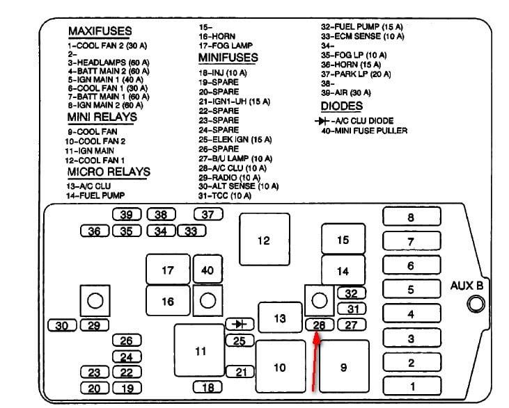 Pontiac Grand Am Fuse Box Map Honda Civic Fuse Box Problem Coded 03 Engineswire Genericocialis It