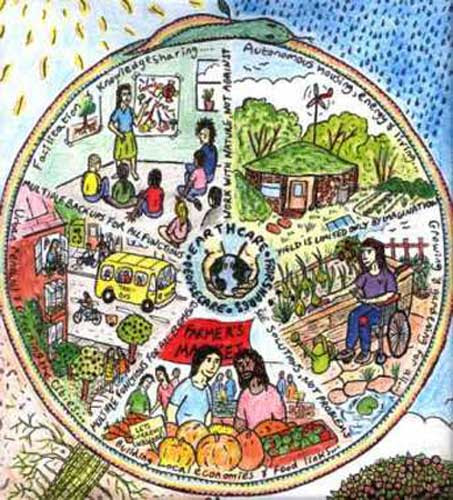 http://www.greenworldtrust.org.uk/Images/Permaculture/Permaculture.jpg