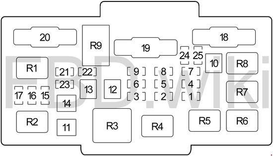 2004 Honda Crv Fuse Box Diagram Wiring Diagrams Fat Manage A Fat Manage A Alcuoredeldiabete It