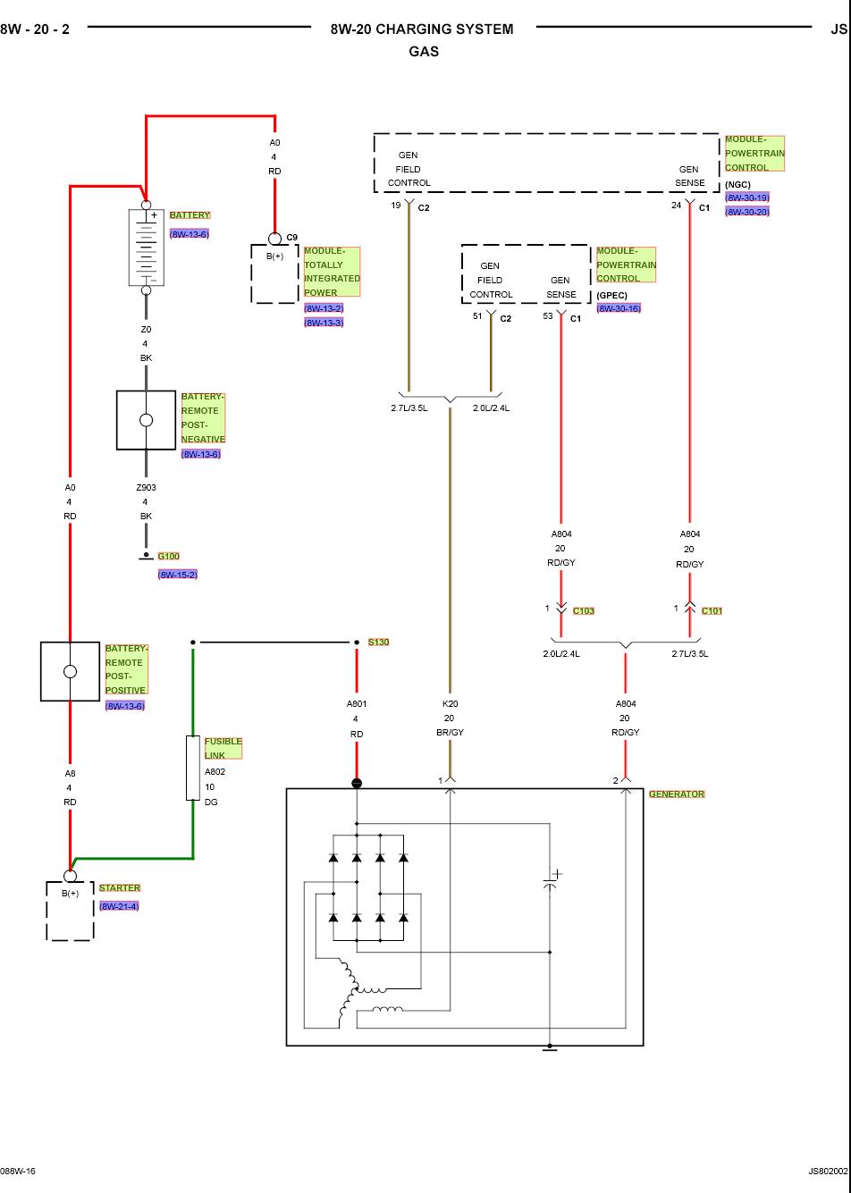 Diagram 08 Dodge Avenger Wiring Diagram Full Version Hd Quality Wiring Diagram Oldcarwiring Bocalpes Fr