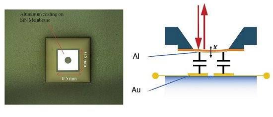 Chip converte ondas de rádio em luz