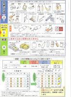 Setagaya ku recycling instructions in Japanese