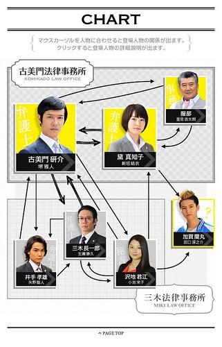legal-high_chart
