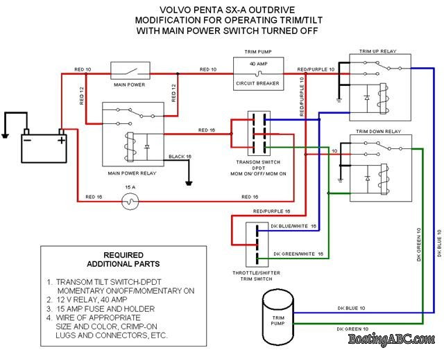 Mercruiser Wiring Diagram Hecho Wiring Diagram User User Emilia Fise It