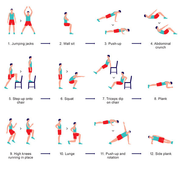 Printable 7 Minute Workout