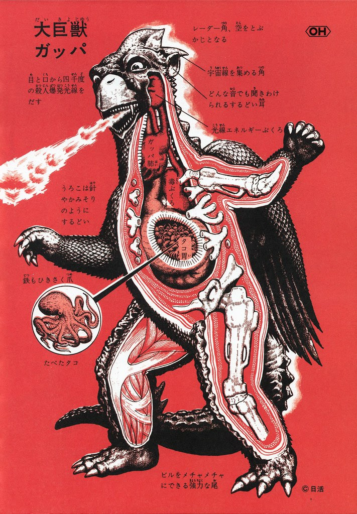 """Shoji Ohtomo - """"Kaiju Zukan"""" (Monster Picture Book) Page 83, Gappa"""