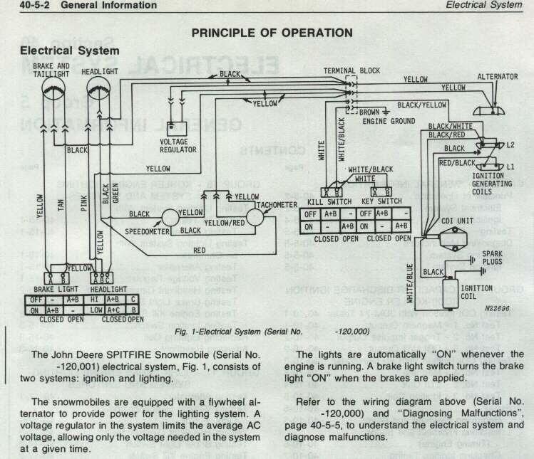 33 John Deere F525 Wiring Diagram