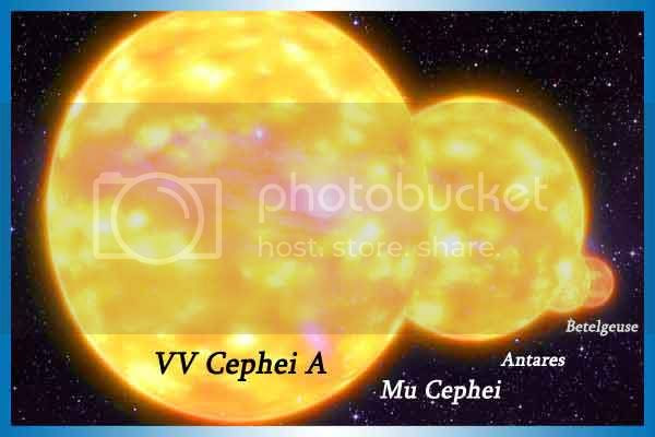 Betelgeuse, Antares, Mu Cephei and VV Cephei A