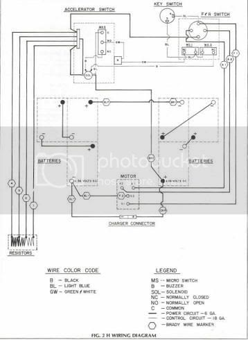 19952000 speed controller systems schematic diagram wiring. Black Bedroom Furniture Sets. Home Design Ideas