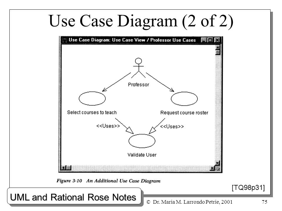 59 Tutorial   How To Draw Data Flow Diagram Using Rational