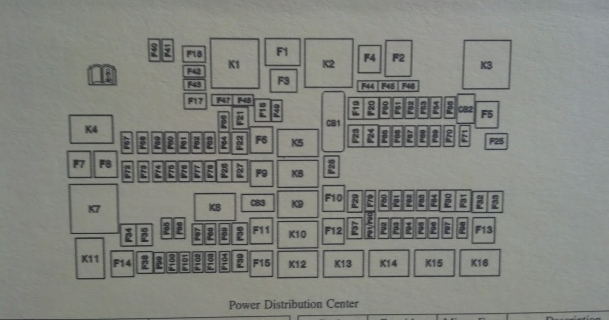 33 2014 Dodge Ram 1500 Fuse Box Diagram
