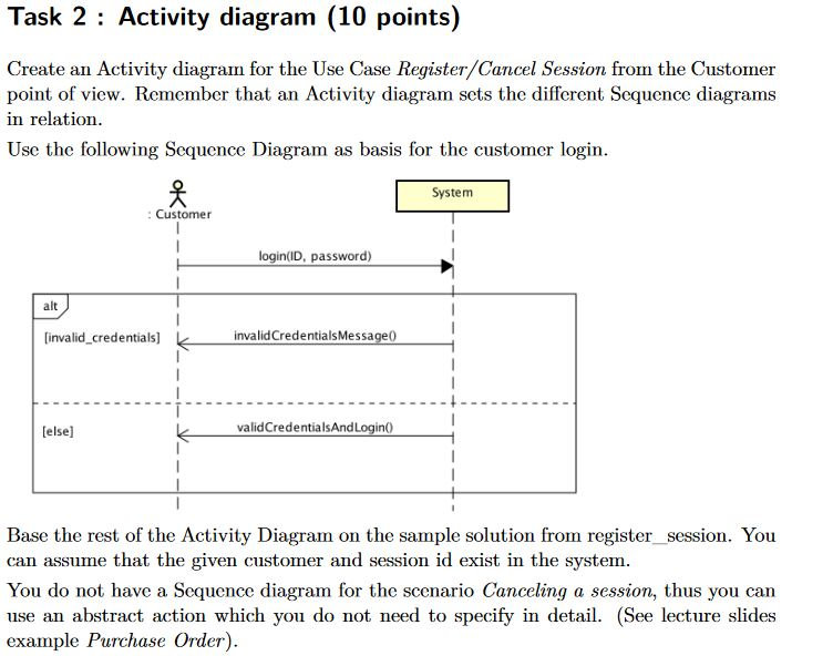 Activity Diagram Vs Sequence Diagram - Free Diagram For ...