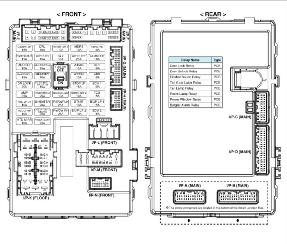 2013 Hyundai Sonata Fuse Box Wiring Diagram Mutual Mutual Valhallarestaurant It