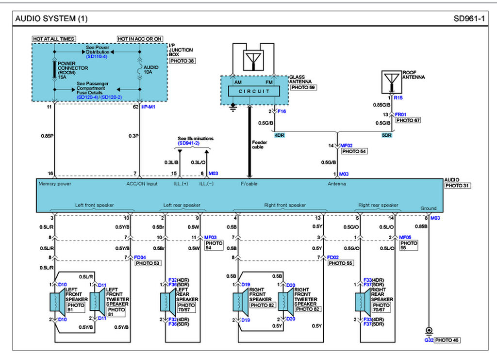 Diagram 2003 Kia Spectra Stereo Wiring Diagram Full Version Hd Quality Wiring Diagram Blogxgoo Mefpie Fr