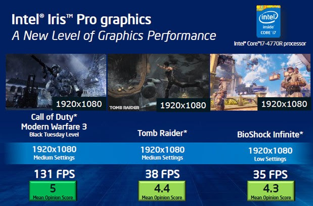 Review roundup Intel's Haswell vs AMD's Richland on the desktop