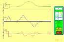 Screenshot of the simulation Calculus Grapher