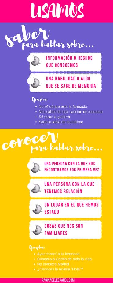 Spanisch dating-sites kostenlos