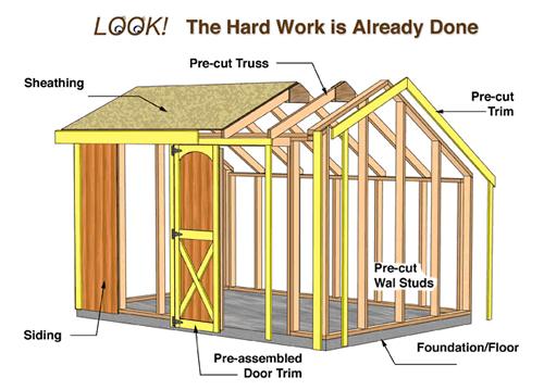 8 X 12 Wood Storage Sheds Anakshed