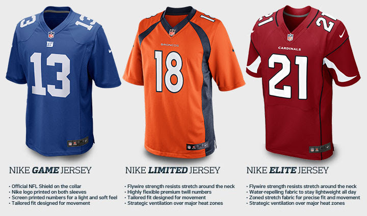 Nike NFL Jersey Size Chart  Nike NFL Jersey Sizing, Buying Guide for Nike Elite, Limited, Game