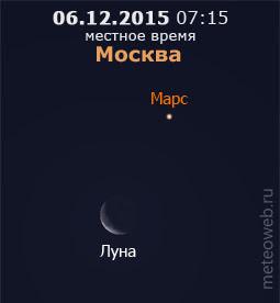 Убывающая Луна и Марс на утреннем небе Москвы 6 декабря 2015 г.
