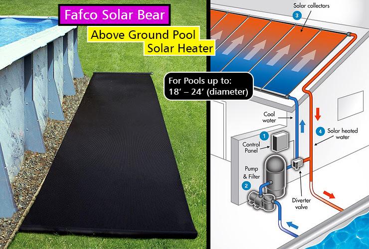Fafco solar bear solar pool heater