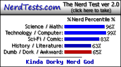NerdTests.com says I'm a Kinda Dorky Nerd God.  Click here to take the Nerd Test, get geeky images and jokes, and write on the nerd forum!