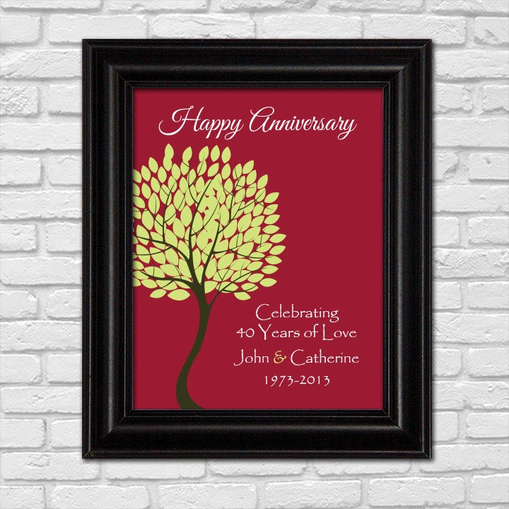 Personalized Wedding Gifts For Parents: Wedding Anniversary Gifts: Unique 40th Wedding Anniversary
