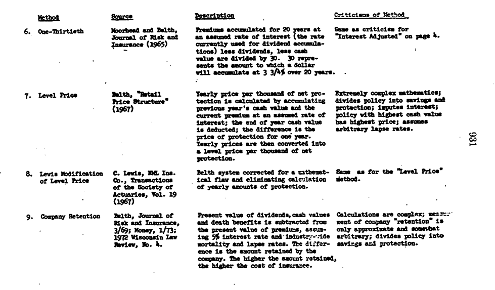 1973/4 -GOV - The Life Insurance Industry - BonkNote