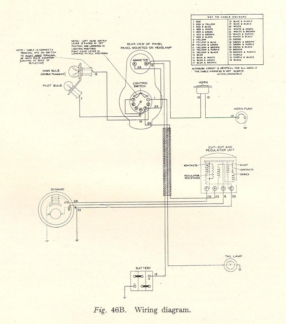 Accel 74022 Ecm Wire Diagram - Wiring Diagram Networks