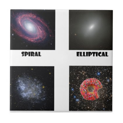 types of Galaxies3 Tile