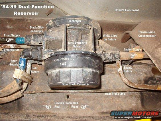Fuel System Wiring Diagram Ford Truck Enthusiasts Forums