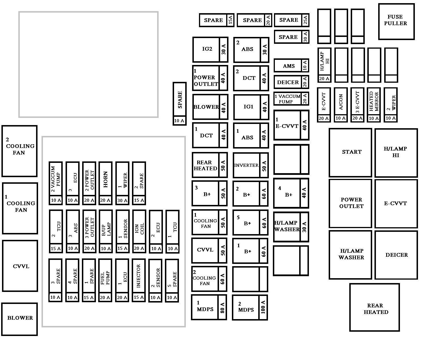 2013 Kia Optima Fuse Box Location Jeep Grand Cherokee Wiring Diagrams Pump Yenpancane Jeanjaures37 Fr