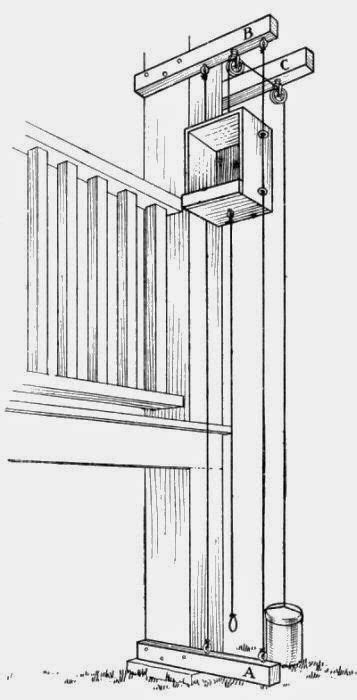 21 best DIY Elevator images on Pinterest | Elevator, Dumb